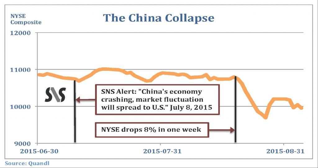 chart-china-final