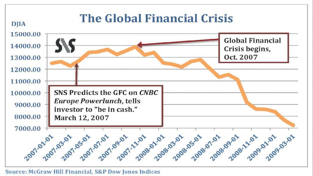 chart-financial-final